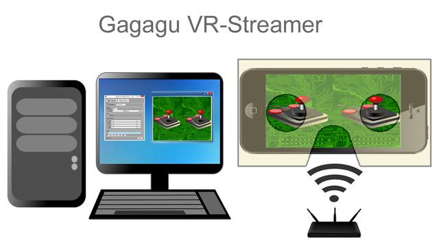 VR Streamer