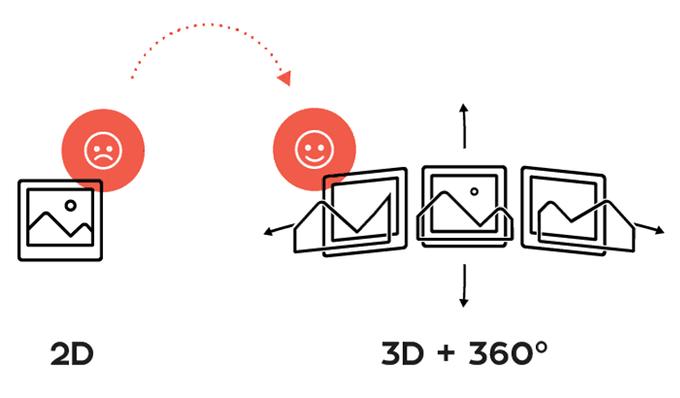 Optonaut – 3D Panoramas with your Smartphone
